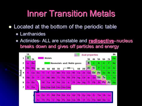 elements and their properties ppt