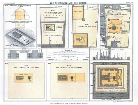 lds temple floor plan lds temple floor plan replicas of the jewish temple