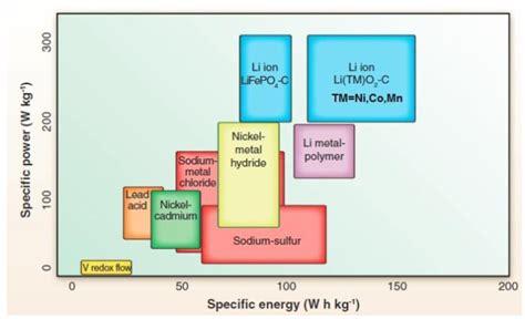 100 Floors Level 12 Cogs by Alumina Ceramic Density Boron Nitride Ceramics