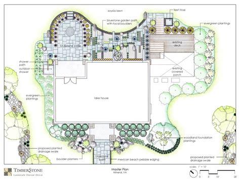 187 landscape design master planning
