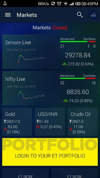 best stock app android top 5 indian stock market android apps