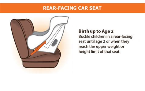 age limit for car seat child passenger safety motor vehicle safety cdc injury