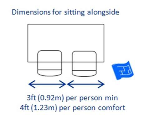 Bathroom Design Floor Plans desk dimensions