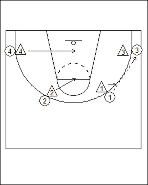 coaching broadway basketball an operating manual for new and interested basketball coaches books ncaa basketball lines ncaa free engine image for user