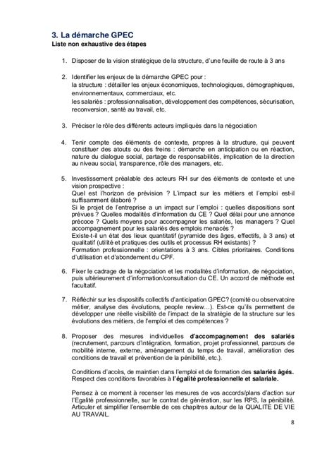 Conseil Lettre De Motivation Apec Modele Lettre De Motivation Reconversion Commercial