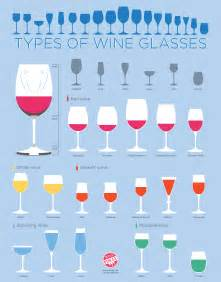 selecting the best wine glasses for the job wine folly