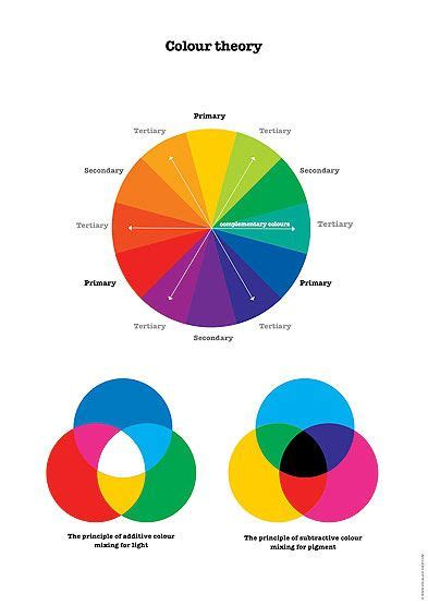 additive color wheel 513 best images about elements of color lessons on