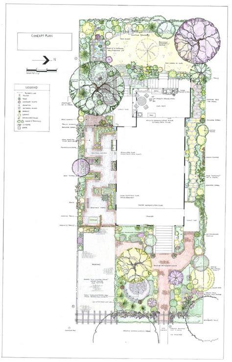 25 best ideas about landscape plans on