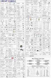 wiring diagram symbols pdf 26 wiring diagram images