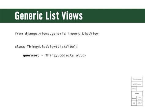 Django Tutorial Generic Views   generic list viewsfrom django views generic import