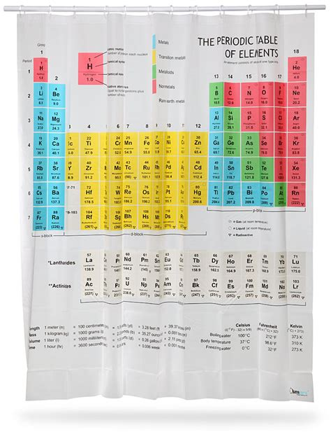 table of elements shower curtain periodic table shower curtain