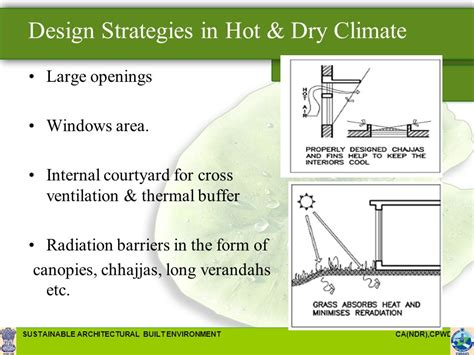 design criteria for warm and humid climate sustainable architectural built environment ppt video