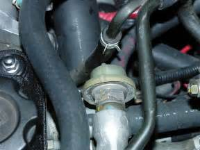 Fuel System Honda Civic Honda Fuel Systems 101 Featured Cars Honda Tuning Magazine