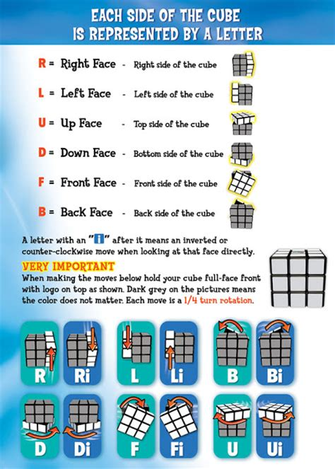 printable instructions on how to solve a rubik s cube second solve the white cross such as this picture below