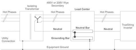 string inverter wiring diagram k
