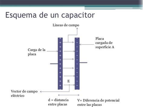 que hace un capacitor y un inductor 28 images 191 qu