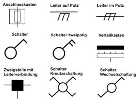 Elektroinstallation Symbole Ekektro Legende Pdf