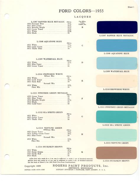 1996 ford thunderbird paint codes