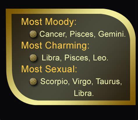 2017 zodiac sign horoscope compatibility 2017 findyourfate