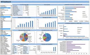 free excel dashboards templates excel dashboard templates tristarhomecareinc
