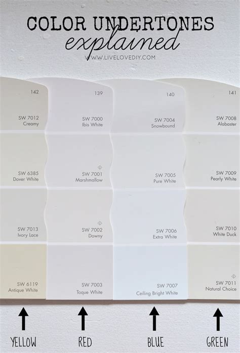 best white paint for walls best 25 white paint colors ideas on white