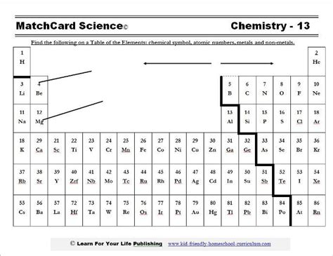 printable periodic table worksheets 25 best ideas about chemistry worksheets on pinterest