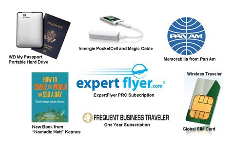 Free Government Giveaway Package - expertflyer announces monthly sweepstakes giveaway on facebook