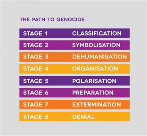 the path to genocide genocide exhibition holocaust memorial day trust