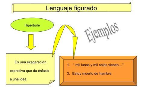 imagenes sensoriales comparacion lenguaje figurado parte i