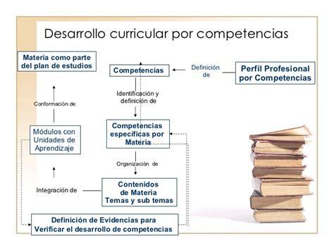 Que Es El Modelo Curricular Por Competencias Formacion Por Competencia 066