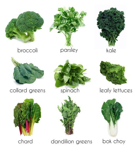 gren keaf produce types glorious greens thinkwell
