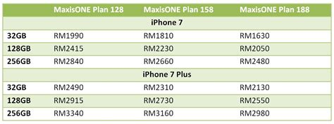 here are the local telco plans for the iphone 7 and 7 plus