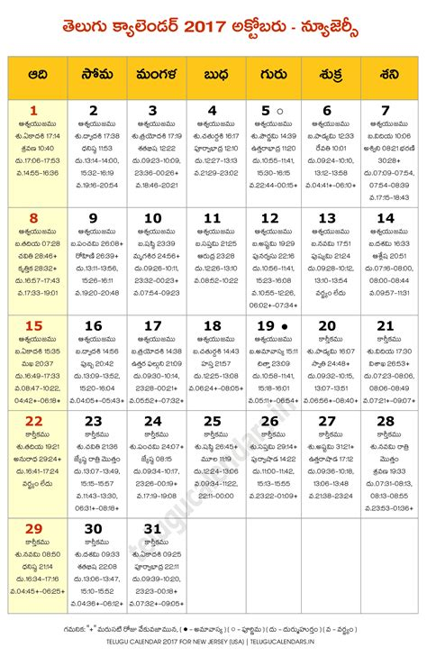 Calendar 2017 October Telugu New Jersey 2017 October Telugu Calendar Telugu Calendars