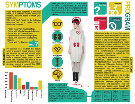 8 Helpful Diabetes Brochure Templates Psd Vector Eps Free Premium Templates Diabetes Brochure Templates Free