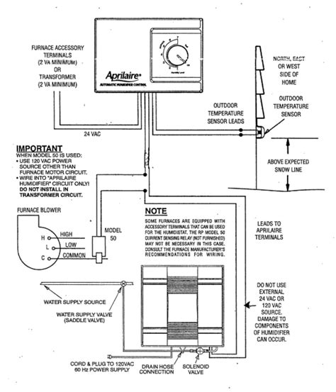 carrier humidistat wiring diagram valve wiring diagram