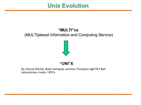 linux tutorial in hyderabad online training in unix linux shell scripting in hyderabad