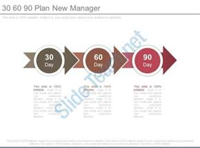 new powerpoint templates 30 60 90 plan new manager powerpoint templates