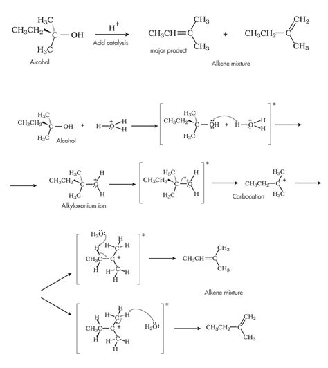 hydration reactions organic chemistry organic chemistry reaction mechanisms for the mcat