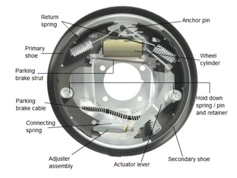 drum brake assembly diagram acdelco 18b549 professional rear brake drum
