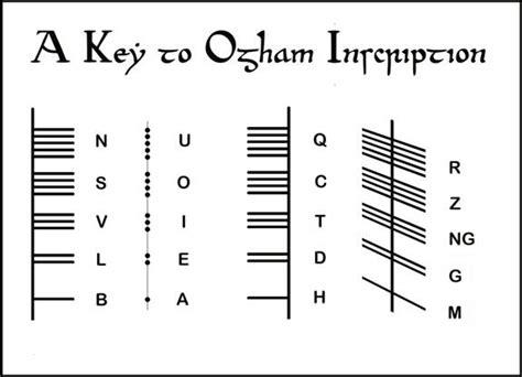 printable ogham alphabet common types 187 font translator free font sles from