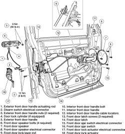 2000 Ford Explorer Door Latch Assembly by Door Latch 2000 Ford Explorer Door Latch Assembly