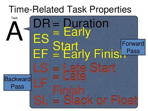 network diagram forward and backward pass network diagrams forward and backward pass