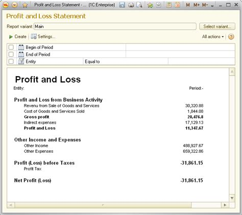 small business profit and loss statement template profits and losses