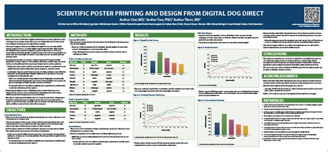 scientific poster template  digital dog direct digital dog direct
