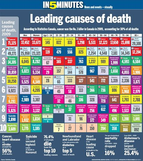 Rn On Periodic Table by The Periodic Table Of Nurses