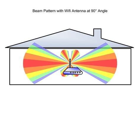 c 243 mo mejorar la cobertura wifi en una casa grande o de dos plantas