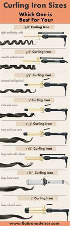 curling iron sizes guide hūrr pinterest curling