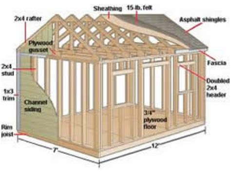 Simple Shed Plans In Building Your Own Outdoor Sheds Building Plans For Garden Shed