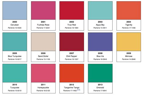 pantone color code choosing colors for your firm website lawlytics