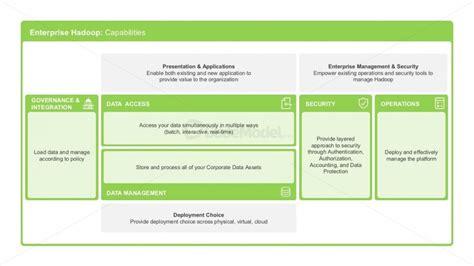 ppt templates for hadoop hadoop streaming diagrams powerpoint design slidemodel